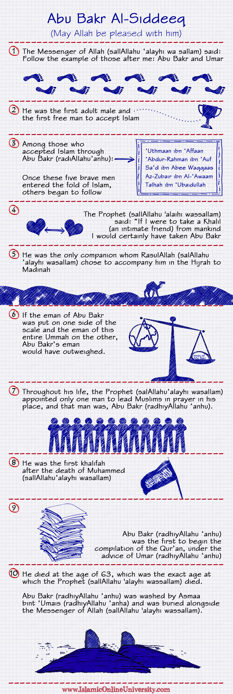 Abu-Bakr_inforgraphic