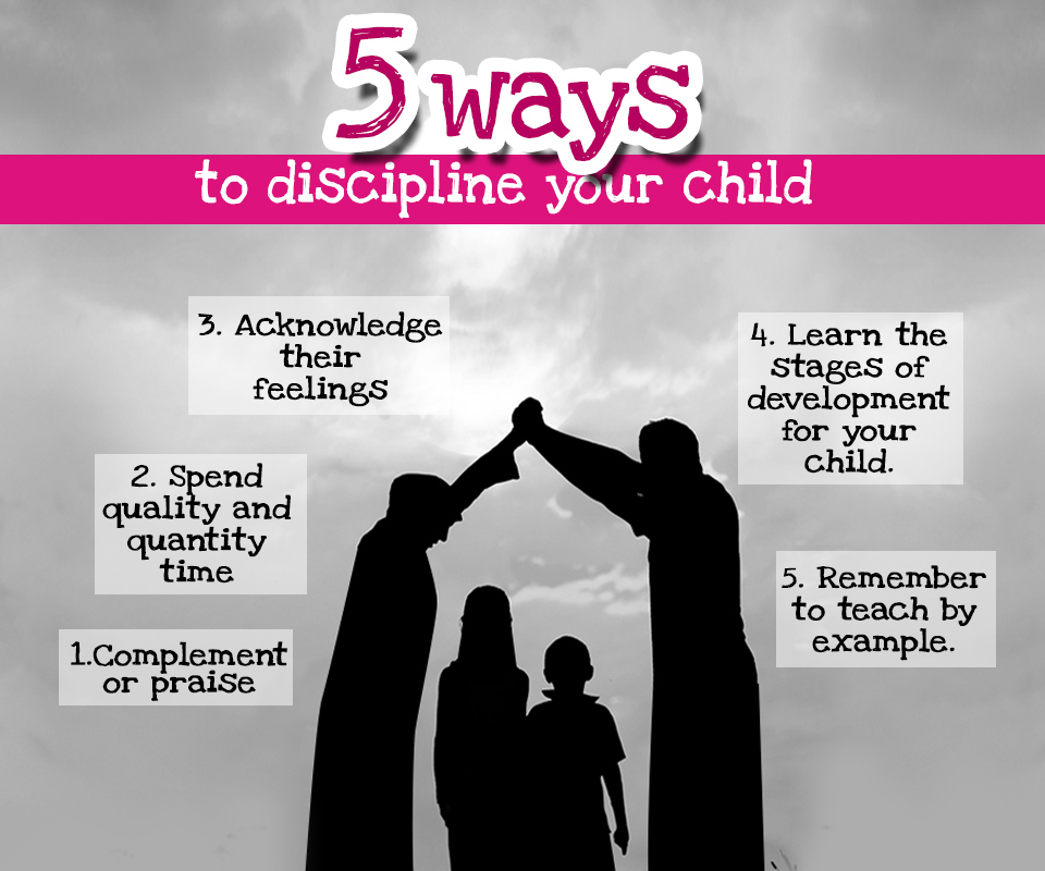 position paper child abuse and discipline Child abuse research paper examples child abuse is a very real and prominent social problem today the impact of child abuse affects more than one's childhood, as the psychological and physical injuries often extend well into adulthood.