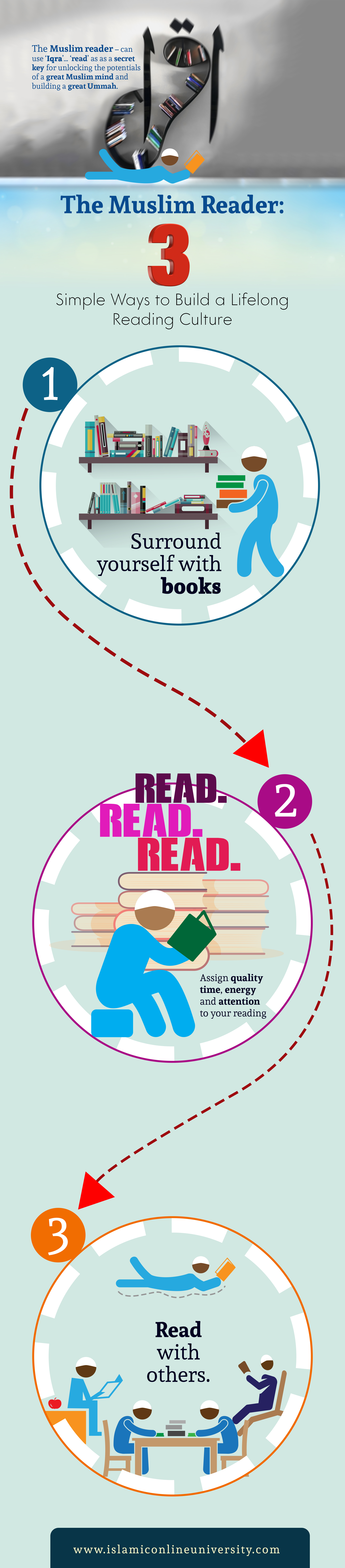 The-Muslim-Reader-infographics
